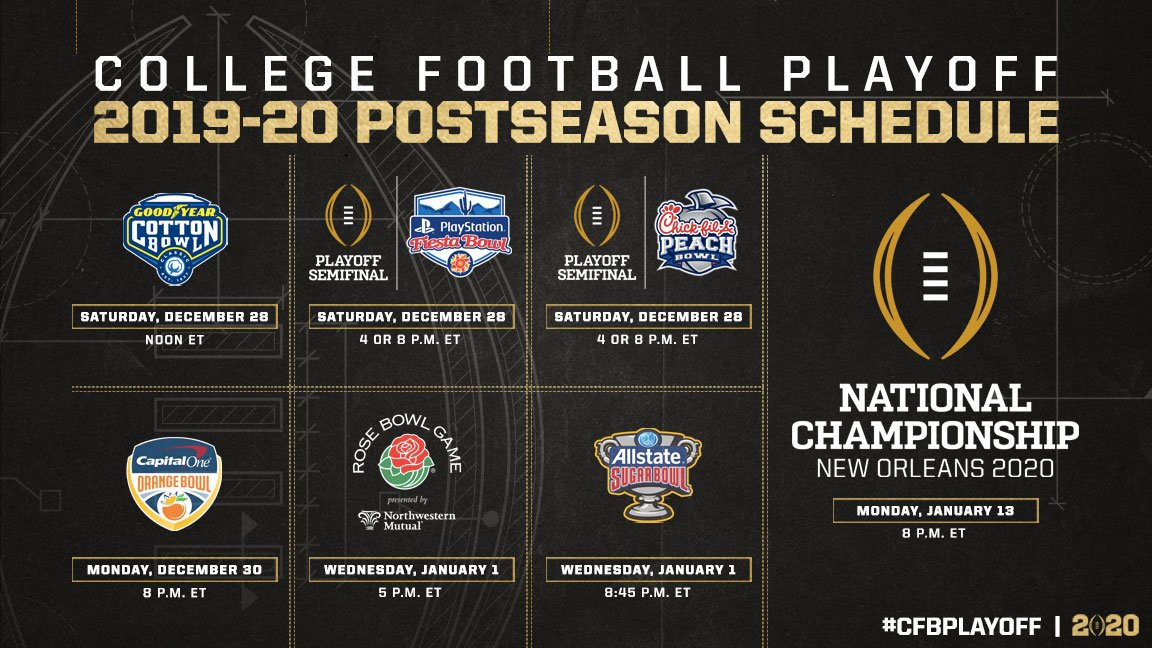 College Football Preseason Bowl Projections 2019 2020 Skyboat